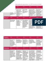 mediawijsheid-competentieniveaus-leraren-pabo-studenten-2013