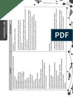 GPS Cs Nat 4 GD PLANIFICACIONES.pdf