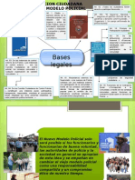 Participacion Ciudadana en Nuevo Modelo Policial