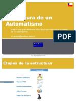 Estructura de Un Automatismo