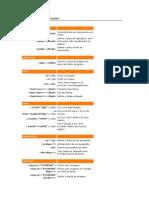 Lista de tags  comuns.pdf