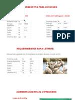 porcina nutricion.pptx