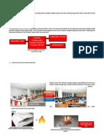 Sistem Pemadam Kebakaran.docx