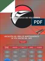 CURSO BASICO Ferrocarriles