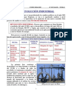 APUNTES - TEMA 2 - SIGLO XIX (Cambios Económicos y Sociales)