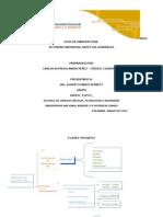 procesos de manufacturaividual