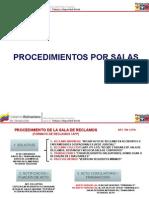 PROCEDIMIENTOS+POR+SALAS.pptx