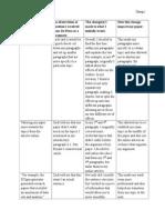 wp1 revision chart