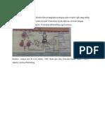 Patofisiologi urtikaria