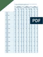censo illimo 2007