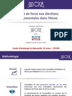 Rapport de force aux élections départementales dans l'Aisne