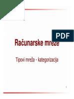 RM05_Tipovi mreza