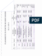 Model Portofoliu Piete Financiare