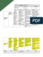 Matriz de Valoración de Competencias (Parcial 1-Biología)