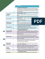Diccionario de 16pf