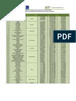 municipios_declarados_como_zonas_en_proceso_catastral.pdf