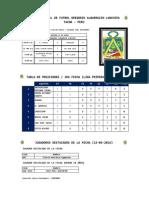 Resultados Primera División - 1ra Fecha Gregorio Albarracin