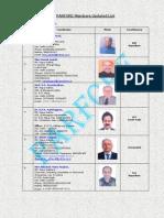15thRajyasabhaMpsContacts.pdf