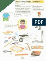 manual de acabados, representacion grafica.