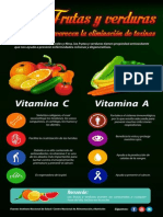 incografia de Frutas y Verduras