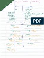 march 16 grammar notes