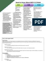 e folio - k-12 math articulation - ii c1