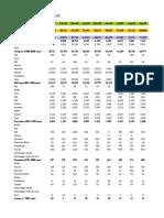 Car Sales India - Dec 09
