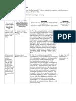 pdf for web 2