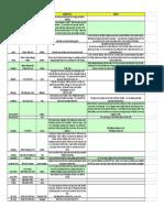 Maui Guide.pdf