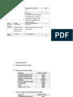 Data Parameter ESL Industri