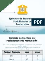 Ejercicio de Frontera de Posibilidades de Producion
