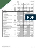 2014-2015 eagle budget