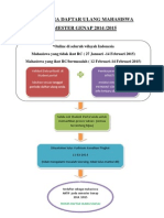 Tata Cara Daftar Ulang & Pembayaran