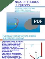Fuerzas Hidrostaticas Sobre Superficies