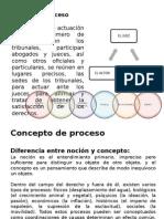 Procesos Contenciosos[1].ppt