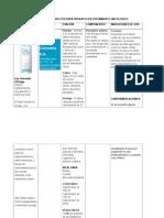 Matriz de Productos Proyecto