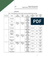 Data Observasi Hidrometeorologi
