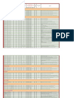 Thông số kĩ thuật Bê Tông Chịu Nhiệt 2015-English Version