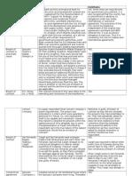 Oblicon Case Matrix