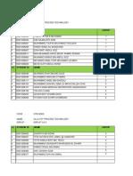 Lab List CPB 30303