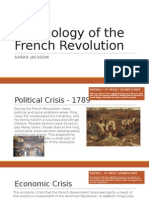 chronology of the french revolution