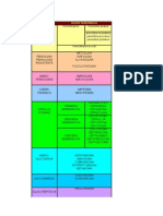 tabla resumen farmacologia
