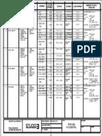 Analisis Fungsional Model