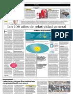 Los 100 Años de Relatividad General