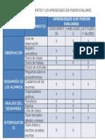 4.- Tecnicas e Instrumentos de Evaluacion