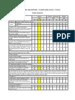 Criterii Minime Obligatorii - Hotel 3 Stele