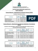 Resultado Final - Edital 060-2014