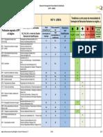 Saidas e Areas Prioritarias de Qualificacao 2015 Lisboa