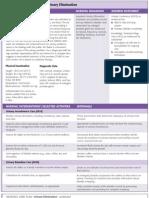 Case Study BPH   Prostate   Urinary Incontinence Study com