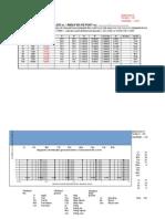 Sedimentare Model SR en ISO 14688-2
